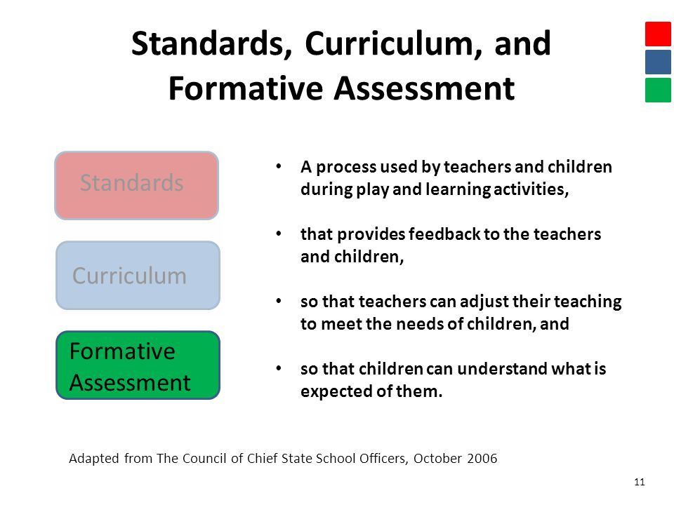 Standards, Curriculum, and Formative Assessment Standards Curriculum Formative Assessment Adapted from The Council of Chief State School Officers, October 2006 A process used by teachers and children during play and learning activities, that provides feedback to the teachers and children, so that teachers can adjust their teaching to meet the needs of children, and so that children can understand what is expected of them.