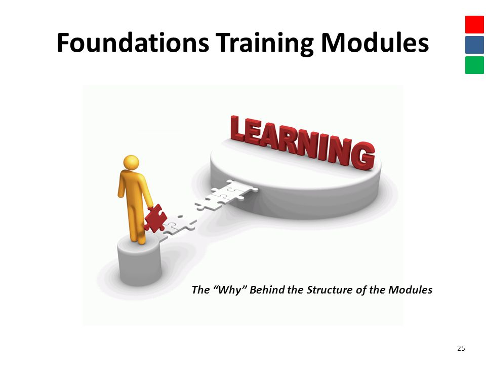 Foundations Training Modules The Why Behind the Structure of the Modules 25