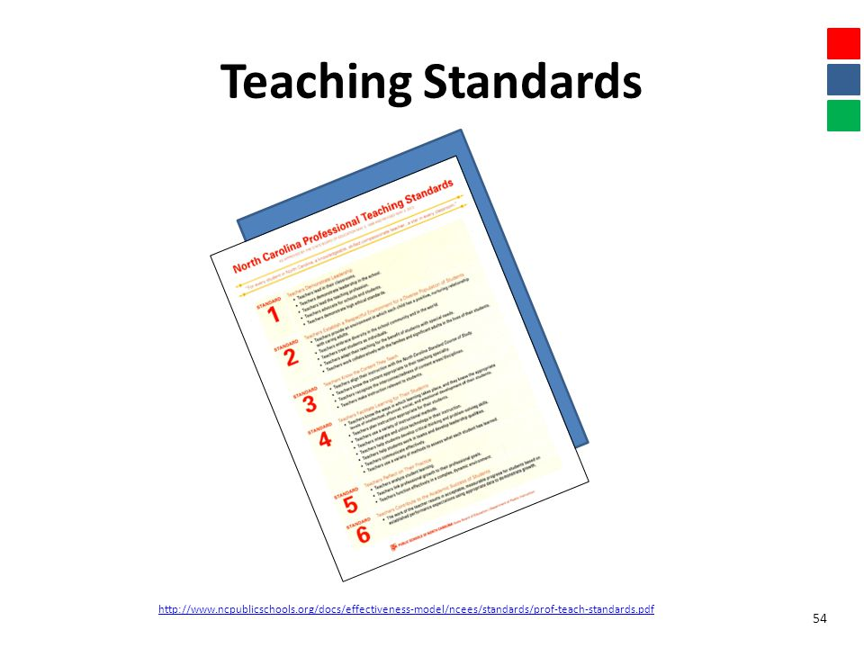 Teaching Standards 54 http://www.ncpublicschools.org/docs/effectiveness-model/ncees/standards/prof-teach-standards.pdf