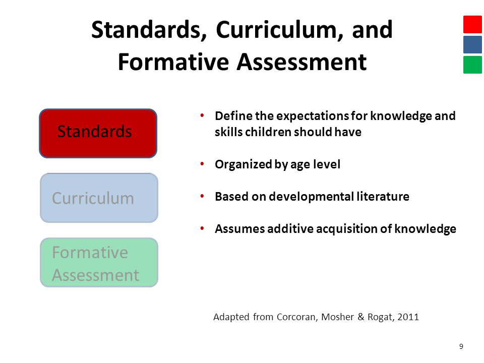 Standards, Curriculum, and Formative Assessment Standards Curriculum Formative Assessment Define the expectations for knowledge and skills children should have Organized by age level Based on developmental literature Assumes additive acquisition of knowledge Adapted from Corcoran, Mosher & Rogat, 2011 9