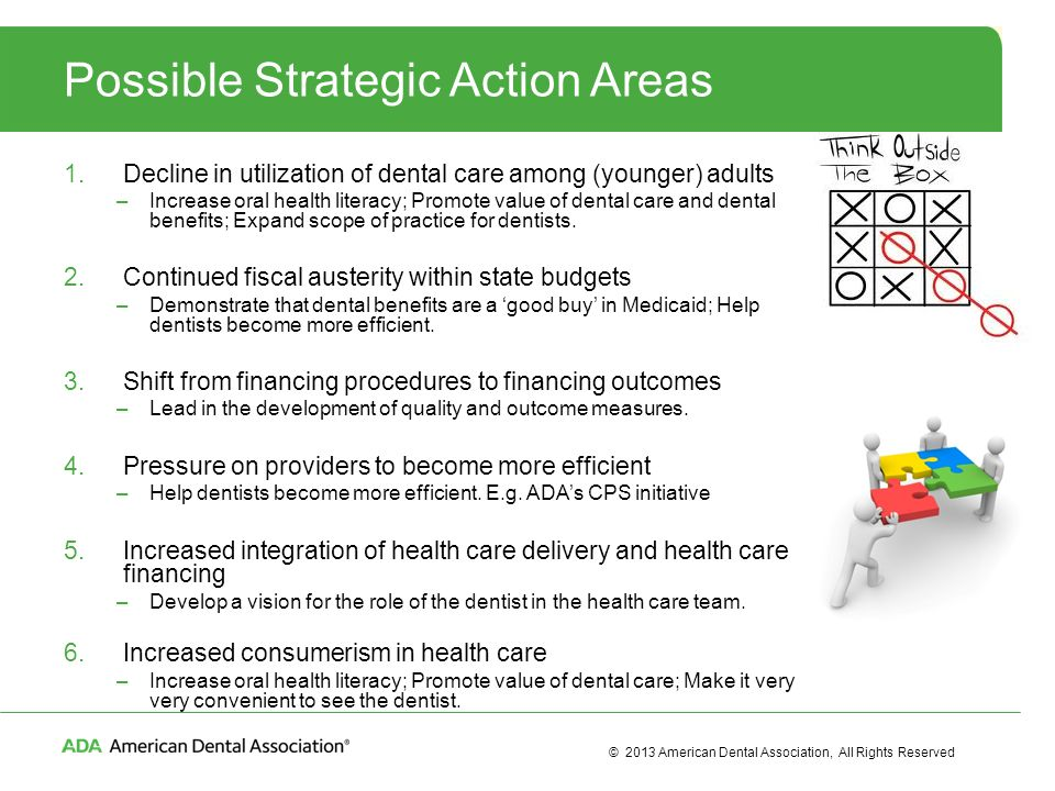 © 2013 American Dental Association, All Rights Reserved Possible Strategic Action Areas 1.Decline in utilization of dental care among (younger) adults –Increase oral health literacy; Promote value of dental care and dental benefits; Expand scope of practice for dentists.