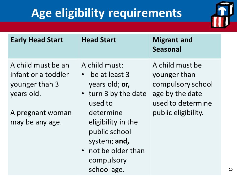 Age eligibility requirements Early Head StartHead StartMigrant and Seasonal A child must be an infant or a toddler younger than 3 years old.