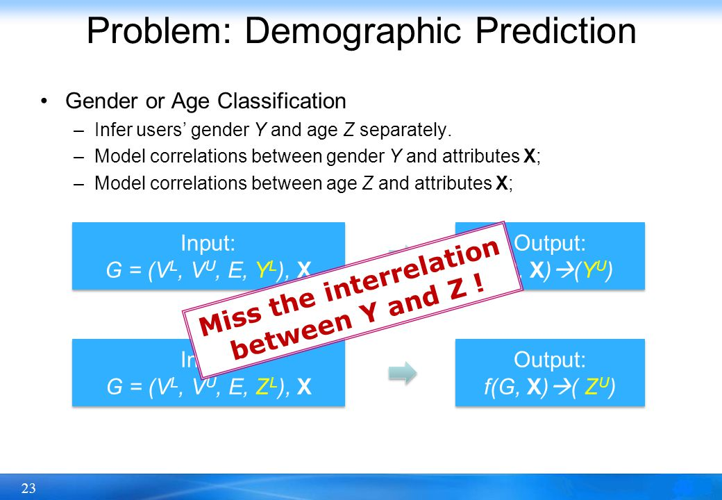 23 Problem: Demographic Prediction Gender or Age Classification –Infer users' gender Y and age Z separately.