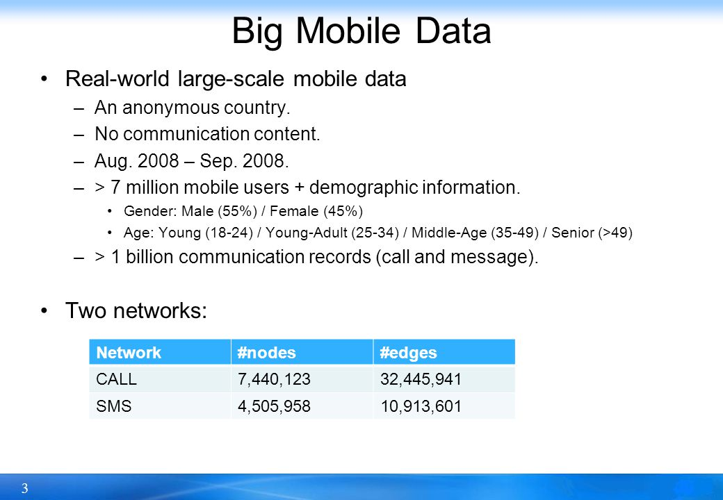 44 Social Strategy: Ego Network same-generation friends same-generation friends Social Strategies: The young put increasing focus on the same generation, but decrease it after entering middle-age.