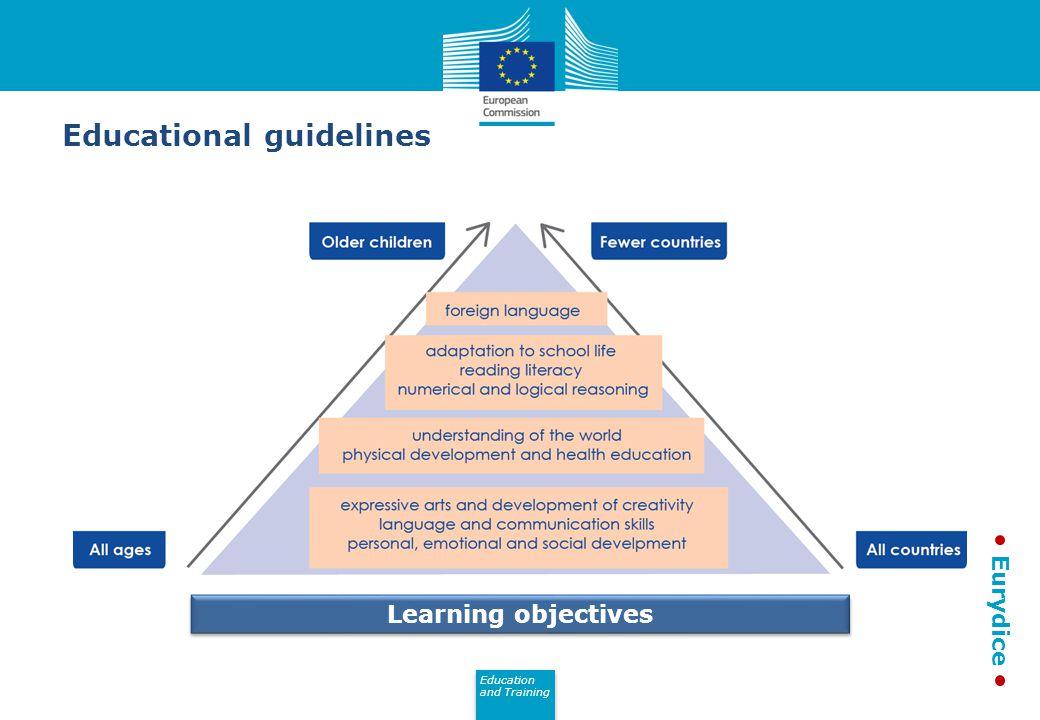 Education and Training Eurydice Learning objectives Educational guidelines