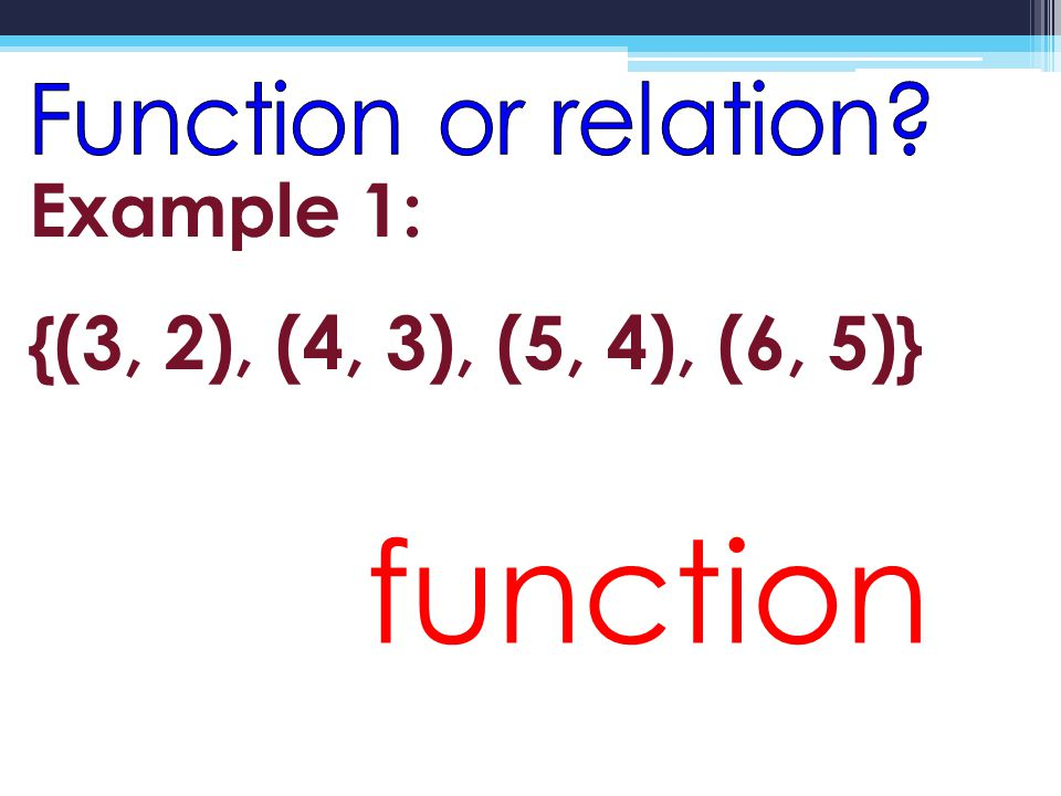 Example 1: {(3, 2), (4, 3), (5, 4), (6, 5)} function