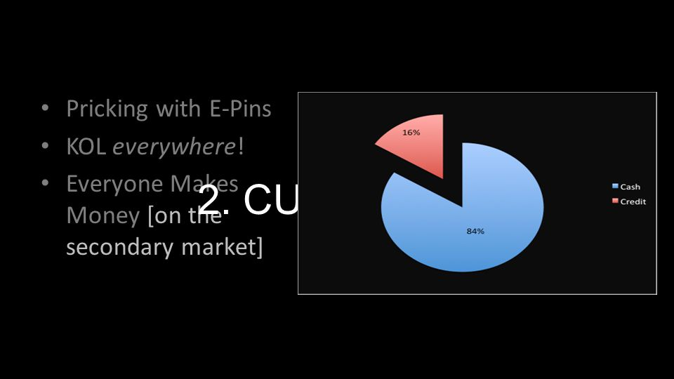Pricking with E-Pins KOL everywhere! Everyone Makes Money [on the secondary market] 2. CURRENCY