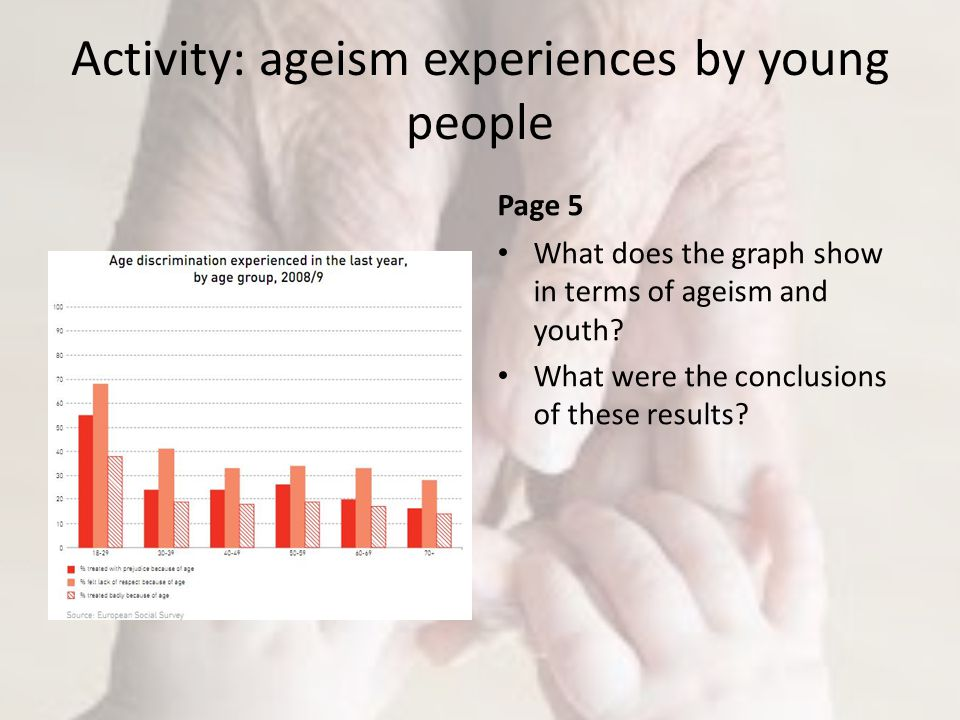 Activity: ageism experiences by young people Page 5 What does the graph show in terms of ageism and youth.