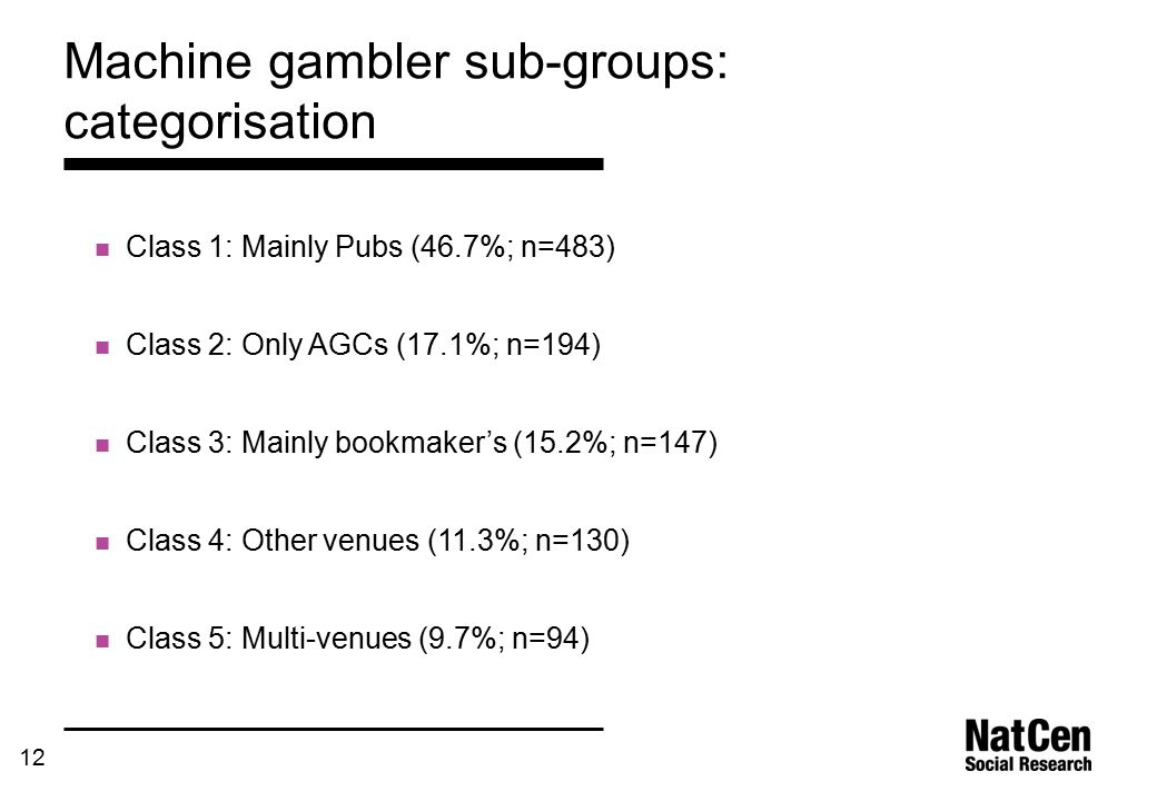 12 Machine gambler sub-groups: categorisation Class 1: Mainly Pubs (46.7%; n=483) Class 2: Only AGCs (17.1%; n=194) Class 3: Mainly bookmaker's (15.2%; n=147) Class 4: Other venues (11.3%; n=130) Class 5: Multi-venues (9.7%; n=94)