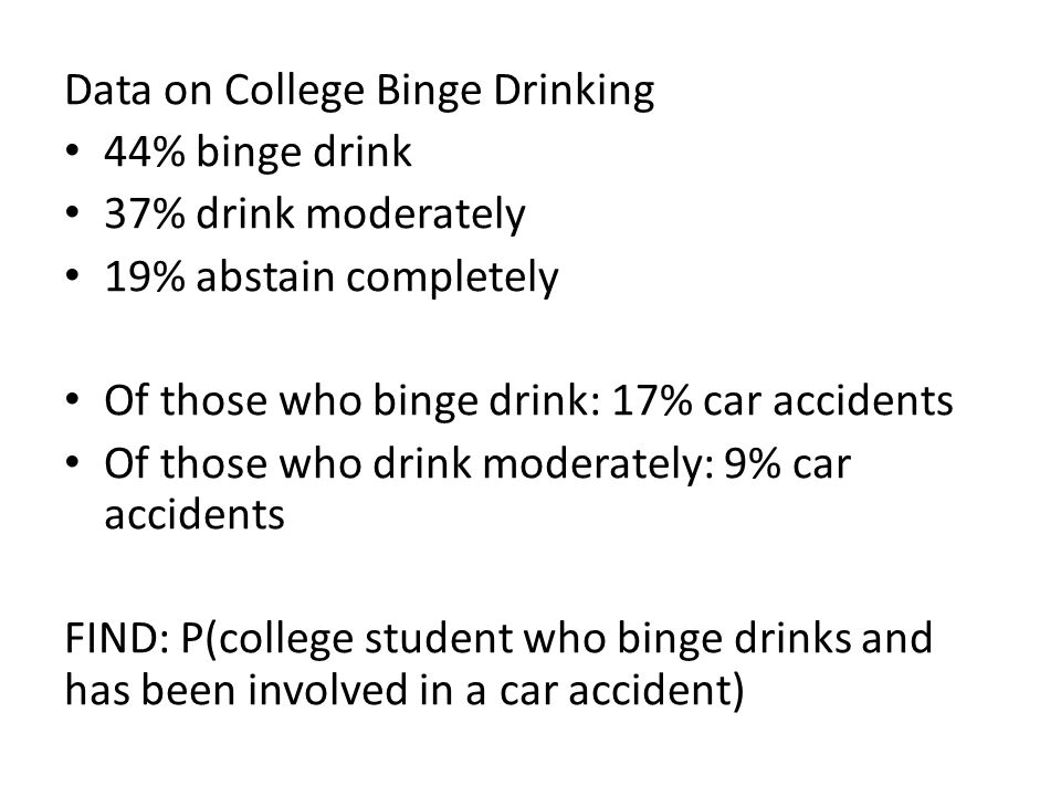 Data on College Binge Drinking 44% binge drink 37% drink moderately 19% abstain completely Of those who binge drink: 17% car accidents Of those who dr