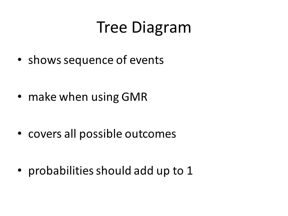 Tree Diagram shows sequence of events make when using GMR covers all possible outcomes probabilities should add up to 1