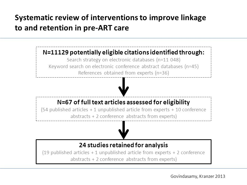 Systematic review of interventions to improve linkage to and retention in pre-ART care Govindasamy, Kranzer 2013 N=11129 potentially eligible citation