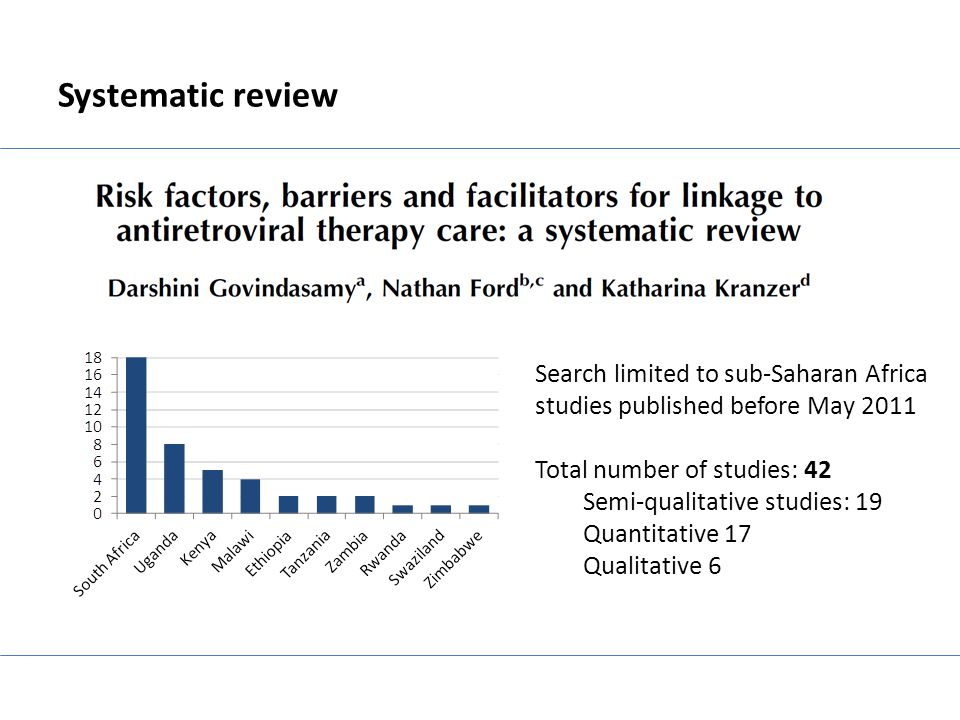 Search limited to sub-Saharan Africa studies published before May 2011 Total number of studies: 42 Semi-qualitative studies: 19 Quantitative 17 Qualit