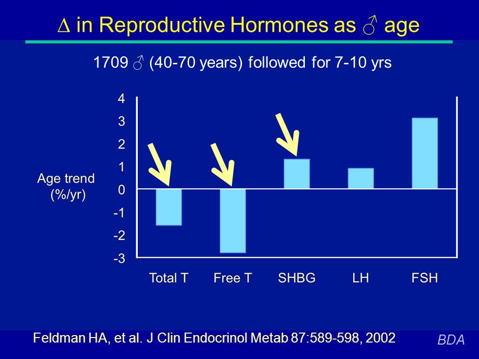  in Reproductive Hormones as ♂ age Feldman HA, et al. J Clin Endocrinol Metab 87:589-598, 2002 1709 ♂ (40-70 years) followed for 7-10 yrs BDA