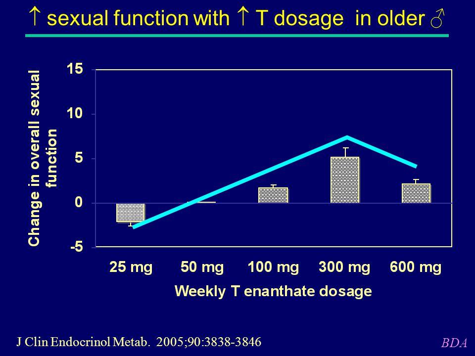  sexual function with  T dosage in older ♂ J Clin Endocrinol Metab. 2005;90:3838-3846 BDA