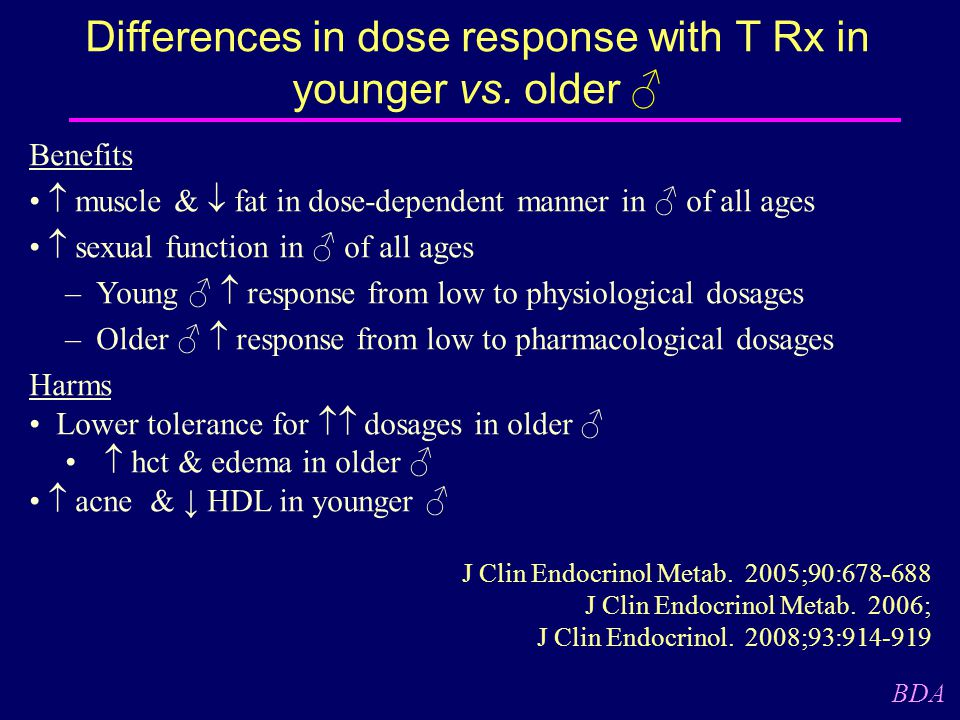 Benefits  muscle &  fat in dose-dependent manner in ♂ of all ages  sexual function in ♂ of all ages –Young ♂  response from low to physiological d
