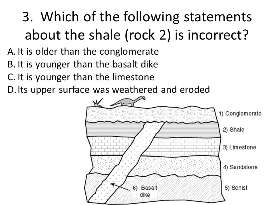 4. Rock 3 would be most likely which of the following? A.Sandstone B.Shale C.Limestone D.Granite