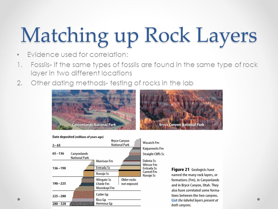 Matching up Rock Layers Evidence used for correlation: 1.Fossils- if the same types of fossils are found in the same type of rock layer in two different locations 2.Other dating methods- testing of rocks in the lab