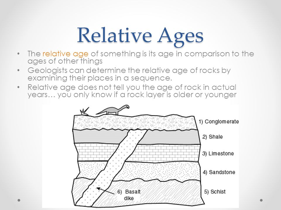Other Clues Help Finding the relative age is easy, if the rock haven't been faulted or turned upside down.