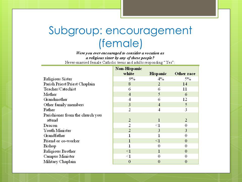 Subgroup: encouragement (female)