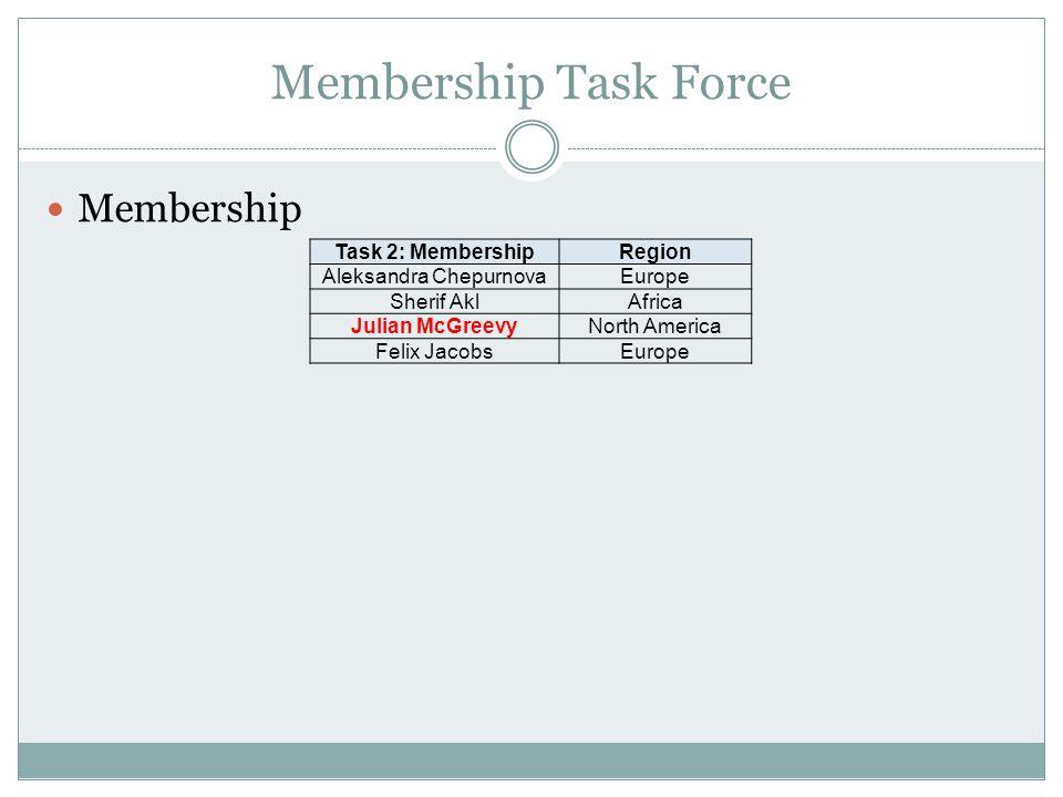 Membership Task Force Membership Task 2: MembershipRegion Aleksandra ChepurnovaEurope Sherif AklAfrica Julian McGreevyNorth America Felix JacobsEurope