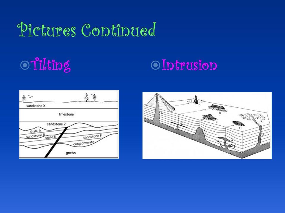  Tilting  Intrusion