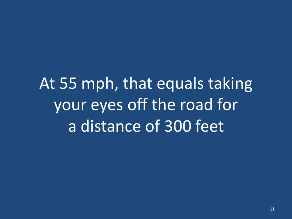 At 55 mph, that equals taking your eyes off the road for a distance of 300 feet 11