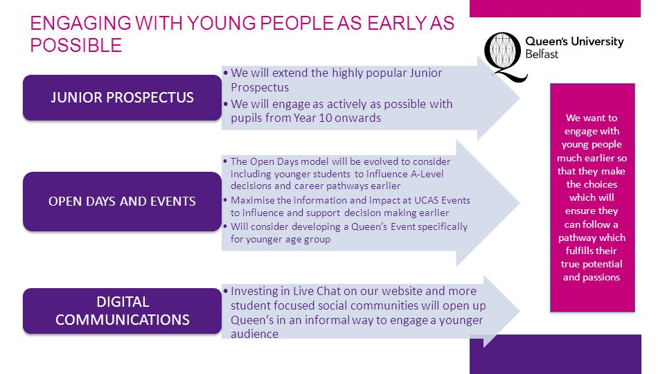 ENGAGING WITH YOUNG PEOPLE AS EARLY AS POSSIBLE We will extend the highly popular Junior Prospectus We will engage as actively as possible with pupils