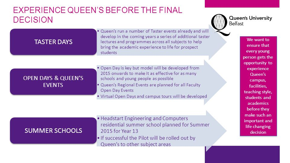 EXPERIENCE QUEEN'S BEFORE THE FINAL DECISION Queen's run a number of Taster events already and will develop in the coming years a series of additional taster lectures and programmes across all subjects to help bring the academic experience to life for prospect students TASTER DAYS Open Day is key but model will be developed from 2015 onwards to make it as effective for as many schools and young people as possible Queen's Regional Events are planned for all Faculty Open Day Events Virtual Open Days and campus tours will be developed OPEN DAYS & QUEEN'S EVENTS Headstart Engineering and Computers residential summer school planned for Summer 2015 for Year 13 If successful the Pilot will be rolled out by Queen's to other subject areas SUMMER SCHOOLS We want to ensure that every young person gets the opportunity to experience Queen's campus, facilities, teaching style, students and academics before they make such an important and life changing decision