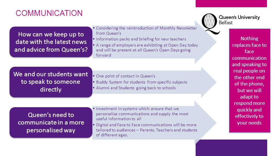 COMMUNICATION Considering the reintroduction of Monthly Newsletter from Queen's Information packs and briefing for new teachers A range of employers a