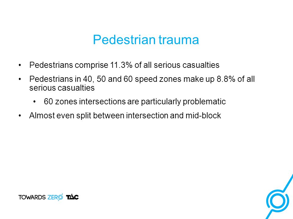 Pedestrians comprise 11.3% of all serious casualties Pedestrians in 40, 50 and 60 speed zones make up 8.8% of all serious casualties 60 zones intersections are particularly problematic Almost even split between intersection and mid-block Pedestrian trauma