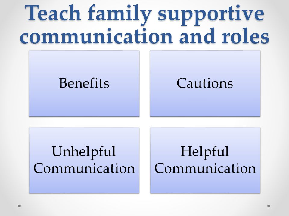Teach family supportive communication and roles