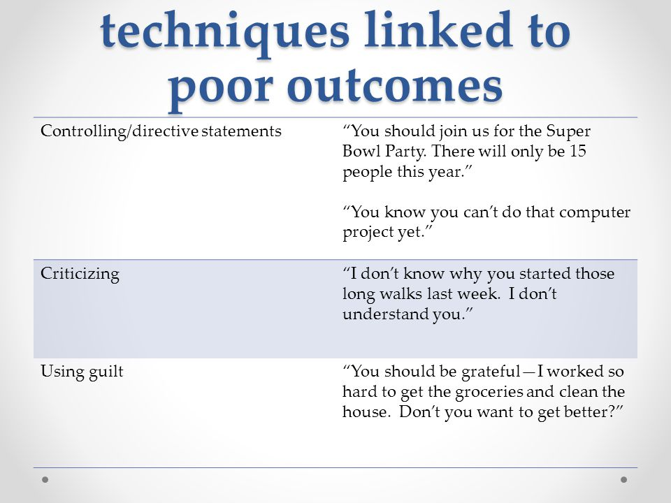 "Communication techniques linked to poor outcomes Controlling/directive statements""You should join us for the Super Bowl Party. There will only be 15 p"