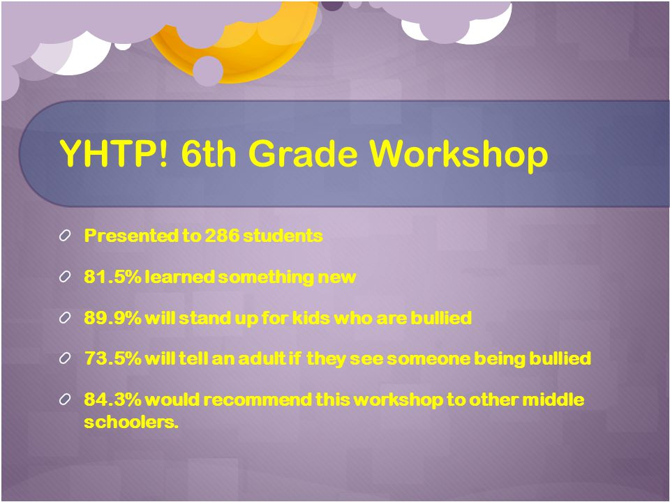 YHTP! 6th Grade Workshop Presented to 286 students 81.5% learned something new 89.9% will stand up for kids who are bullied 73.5% will tell an adult i