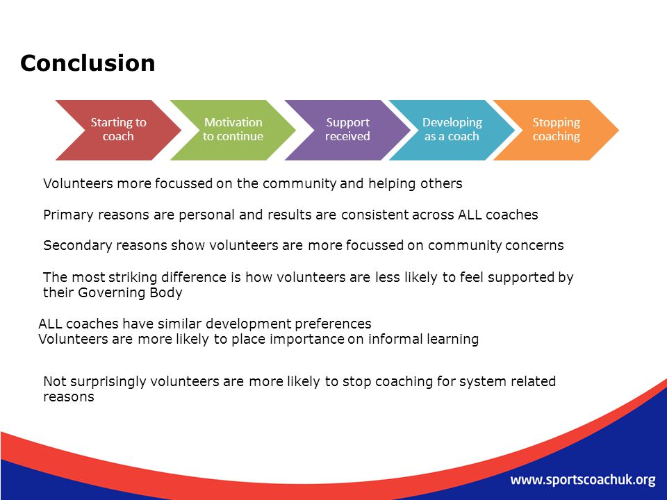 Conclusion Starting to coach Volunteers more focussed on the community and helping others Motivation to continue Primary reasons are personal and resu