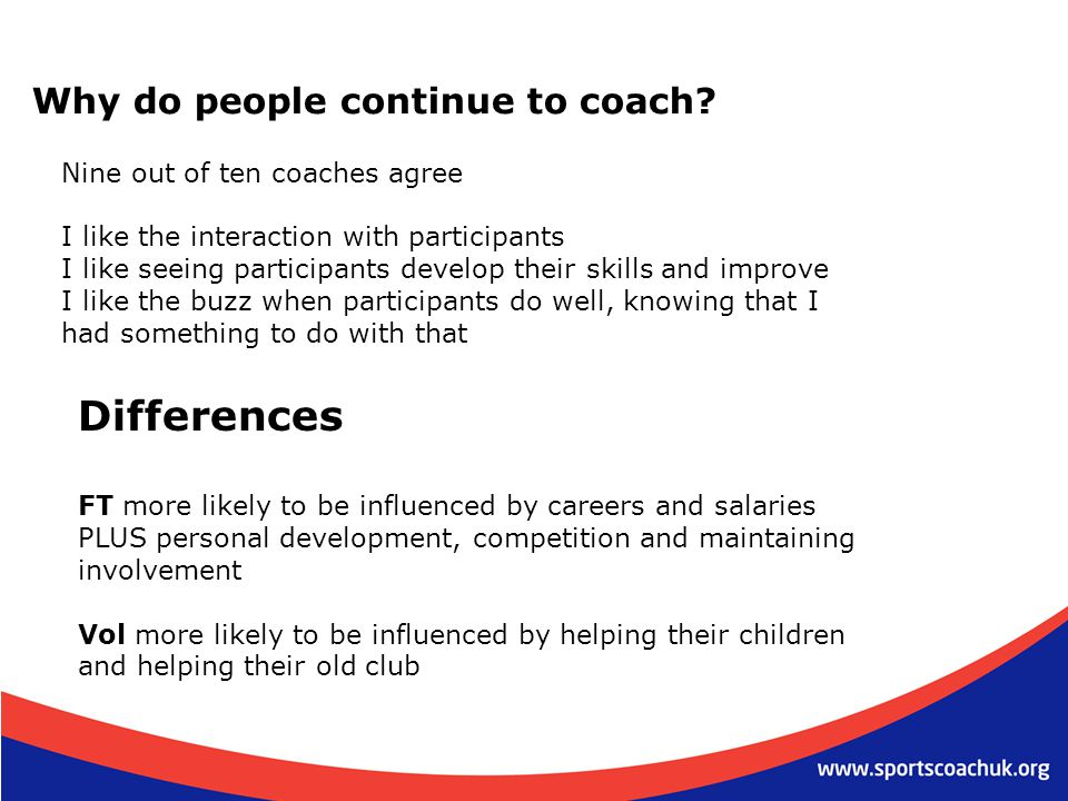 Why do people continue to coach? Nine out of ten coaches agree I like the interaction with participants I like seeing participants develop their skill