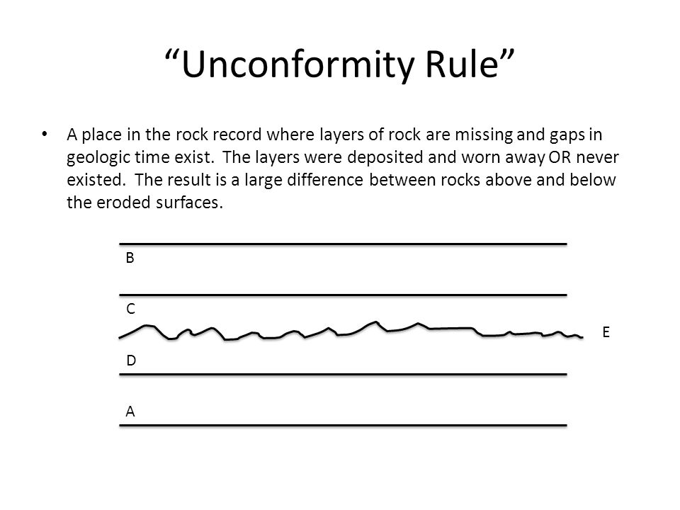 """""""Unconformity Rule"""" A place in the rock record where layers of rock are missing and gaps in geologic time exist. The layers were deposited and worn aw"""