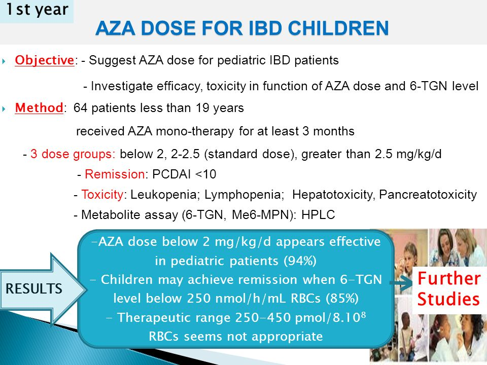 AZA DOSE FOR IBD CHILDREN  Objective: - Suggest AZA dose for pediatric IBD patients - Investigate efficacy, toxicity in function of AZA dose and 6-TGN level  Method: 64 patients less than 19 years received AZA mono-therapy for at least 3 months - 3 dose groups: below 2, 2-2.5 (standard dose), greater than 2.5 mg/kg/d - Remission: PCDAI <10 - Toxicity: Leukopenia; Lymphopenia; Hepatotoxicity, Pancreatotoxicity - Metabolite assay (6-TGN, Me6-MPN): HPLC 1st year -AZA dose below 2 mg/kg/d appears effective in pediatric patients (94%) - Children may achieve remission when 6-TGN level below 250 nmol/h/mL RBCs (85%) - Therapeutic range 250-450 pmol/8.10 8 RBCs seems not appropriate Further Studies RESULTS