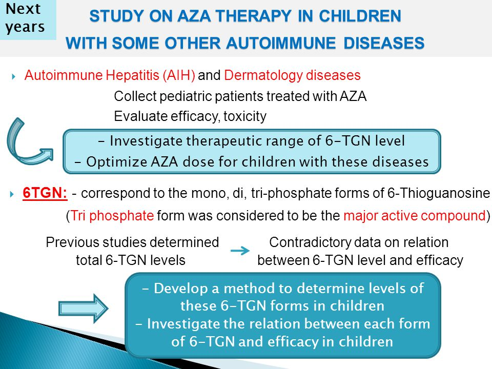 STUDY ON AZA THERAPY IN CHILDREN WITH SOME OTHER AUTOIMMUNE DISEASES  Autoimmune Hepatitis (AIH) and Dermatology diseases Next years Collect pediatric patients treated with AZA Evaluate efficacy, toxicity - Investigate therapeutic range of 6-TGN level - Optimize AZA dose for children with these diseases  6TGN: - correspond to the mono, di, tri-phosphate forms of 6-Thioguanosine (Tri phosphate form was considered to be the major active compound) Contradictory data on relation between 6-TGN level and efficacy - Develop a method to determine levels of these 6-TGN forms in children - Investigate the relation between each form of 6-TGN and efficacy in children Previous studies determined total 6-TGN levels