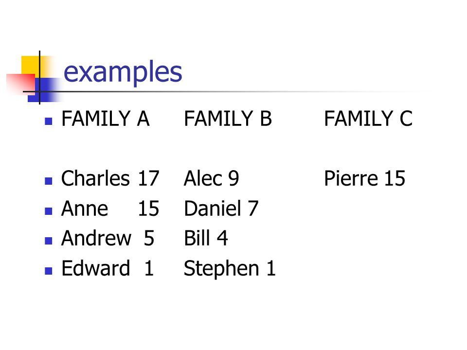 The arrangement of siblings: Family Constellation Effects e.g. birth order, family size, etc.