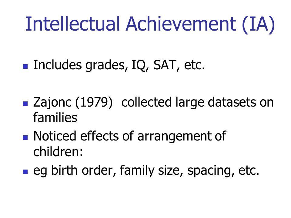 Includes grades, IQ, SAT, etc.