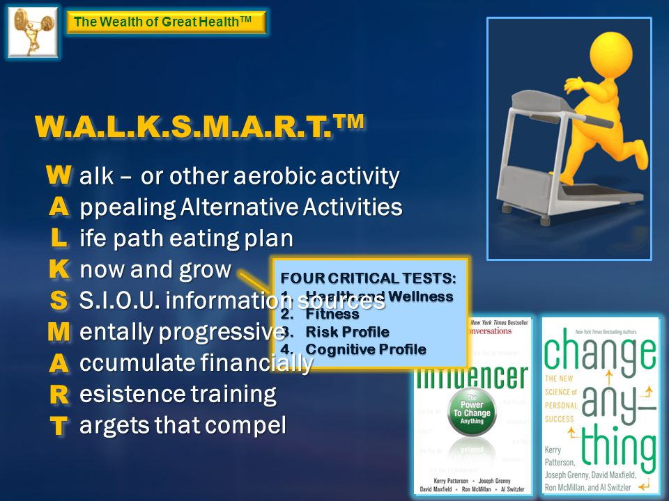 The Wealth of Great Health TM W.A.L.K.S.M.A.R.T. TM WW AA LL KK SS MM AA RR TT FOUR CRITICAL TESTS: 1.Health and Wellness 2.Fitness 3.Risk Profile 4.C