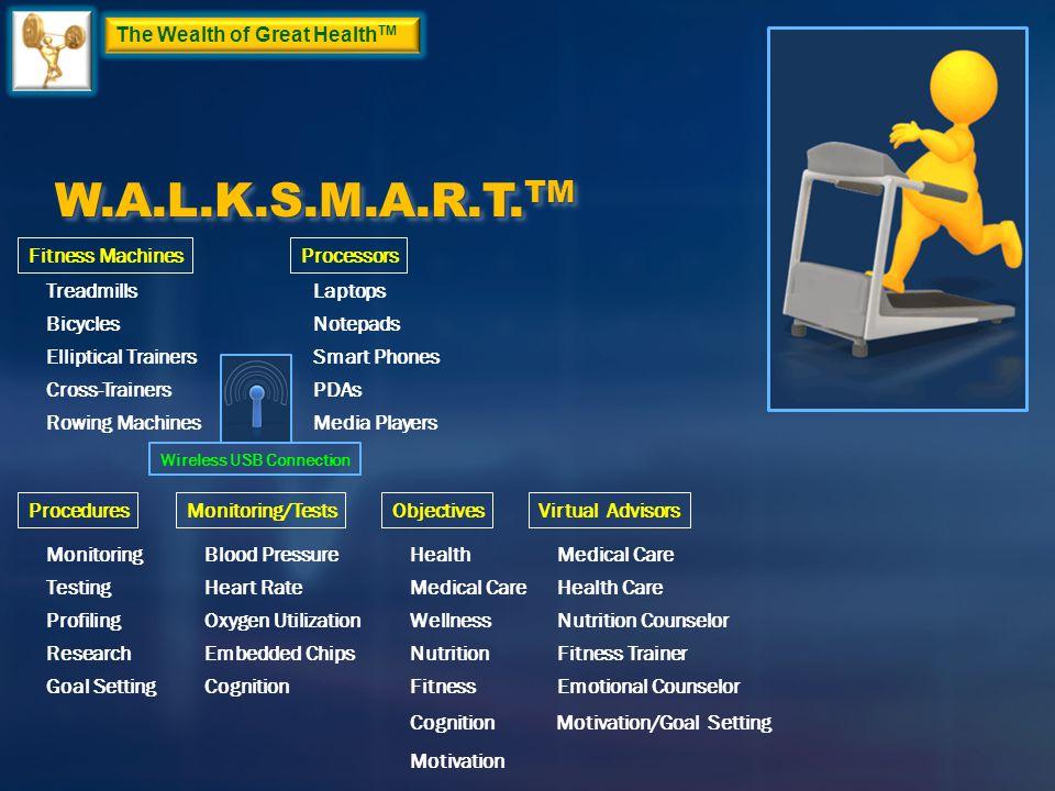 The Wealth of Great Health TM W.A.L.K.S.M.A.R.T.