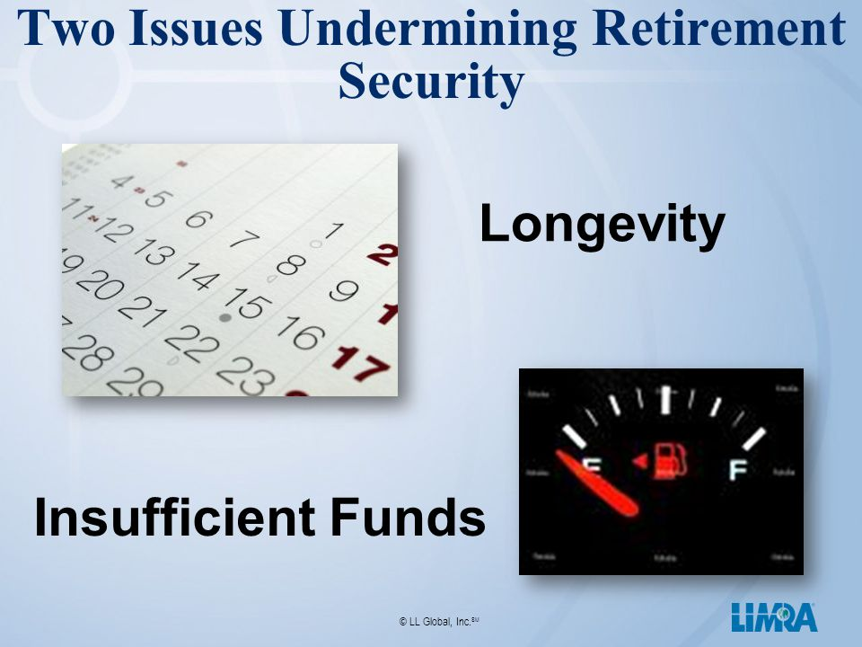 © LL Global, Inc. SM Longevity Two Issues Undermining Retirement Security Insufficient Funds