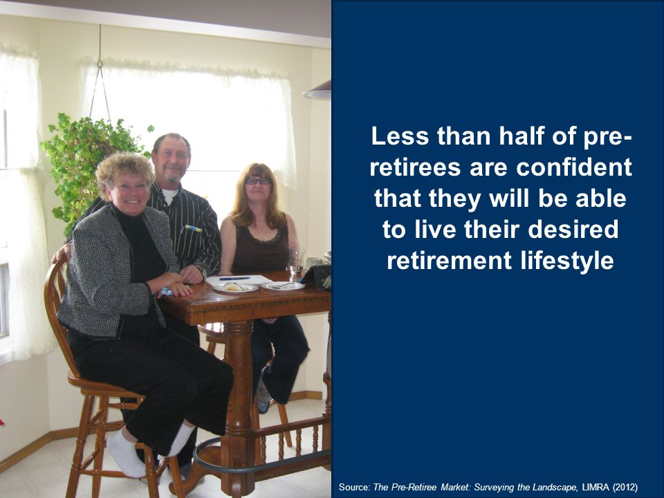 © LL Global, Inc. SM Less than half of pre- retirees are confident that they will be able to live their desired retirement lifestyle Source: The Pre-R