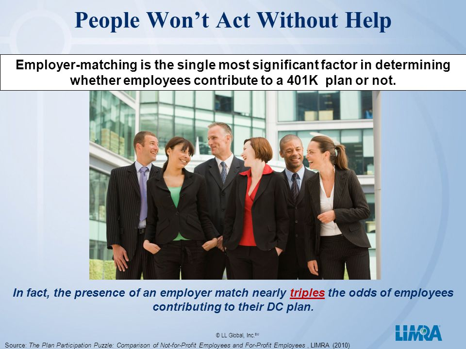 © LL Global, Inc. SM People Won't Act Without Help In fact, the presence of an employer match nearly triples the odds of employees contributing to the