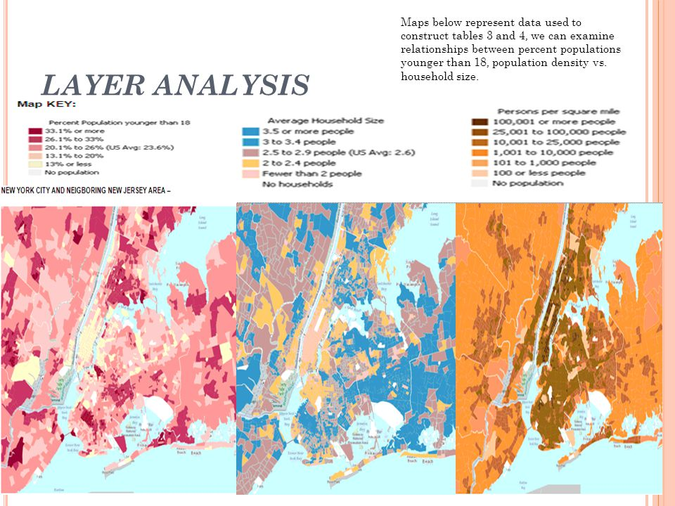 LAYER ANALYSIS Maps below represent data used to construct tables 3 and 4, we can examine relationships between percent populations younger than 18, population density vs.