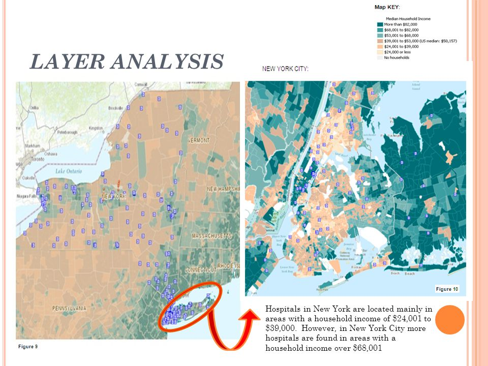 LAYER ANALYSIS Florida hospitals are located mainly in areas with a household income of $24,001 to $39,000