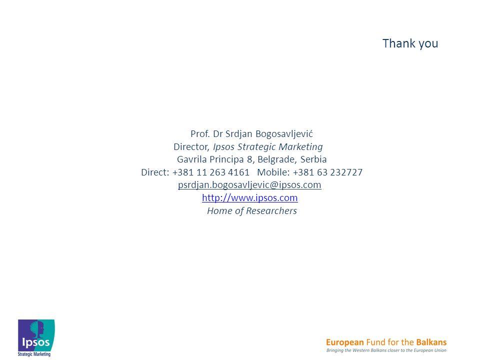 Prof. Dr Srdjan Bogosavljević Director, Ipsos Strategic Marketing Gavrila Principa 8, Belgrade, Serbia Direct: +381 11 263 4161 Mobile: +381 63 232727