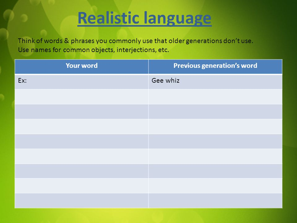 Your wordPrevious generation's word Ex:Gee whiz Realistic language Think of words & phrases you commonly use that older generations don't use.